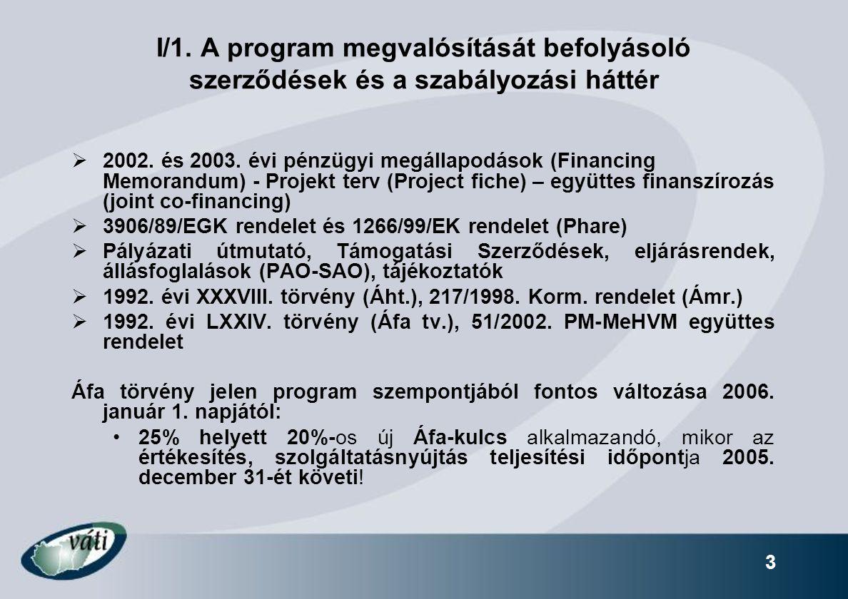 3 I/1. A program megvalósítását befolyásoló szerződések és a szabályozási háttér  2002.