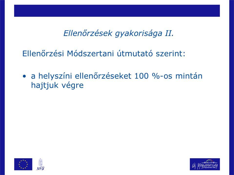 Ellenőrzések gyakorisága II.