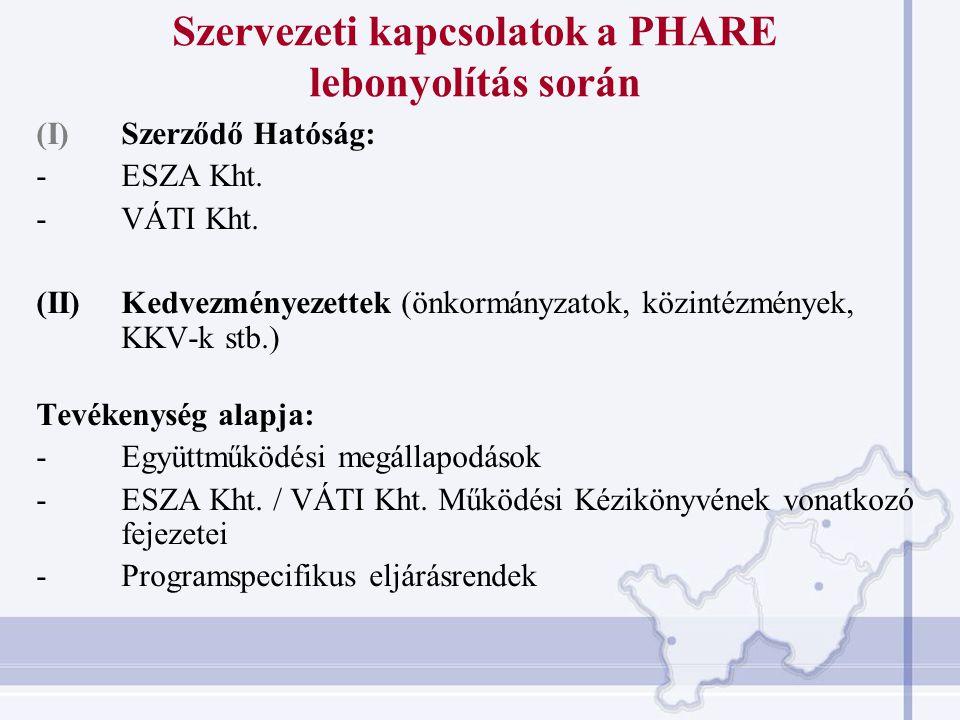 Szervezeti kapcsolatok a PHARE lebonyolítás során (I)Szerződő Hatóság: -ESZA Kht.