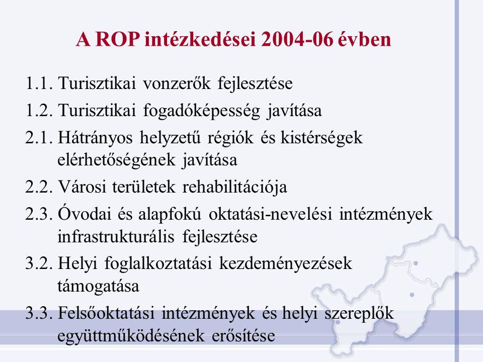 A ROP intézkedései 2004-06 évben 1.1. Turisztikai vonzerők fejlesztése 1.2.