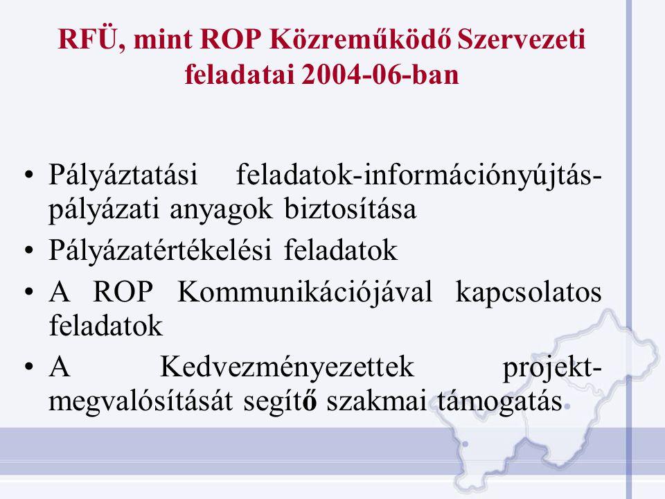 RFÜ, mint ROP Közreműködő Szervezeti feladatai 2004-06-ban Pályáztatási feladatok-információnyújtás- pályázati anyagok biztosítása Pályázatértékelési feladatok A ROP Kommunikációjával kapcsolatos feladatok A Kedvezményezettek projekt- megvalósítását segítő szakmai támogatás
