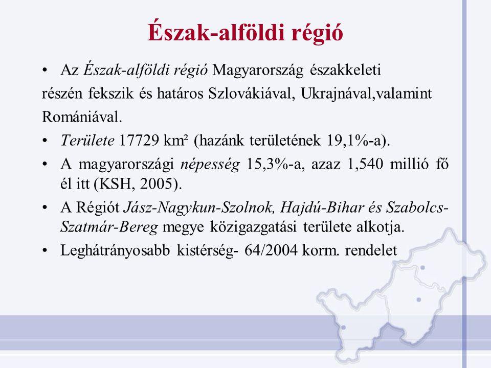 Észak-alföldi régió Az Észak-alföldi régió Magyarország északkeleti részén fekszik és határos Szlovákiával, Ukrajnával,valamint Romániával.