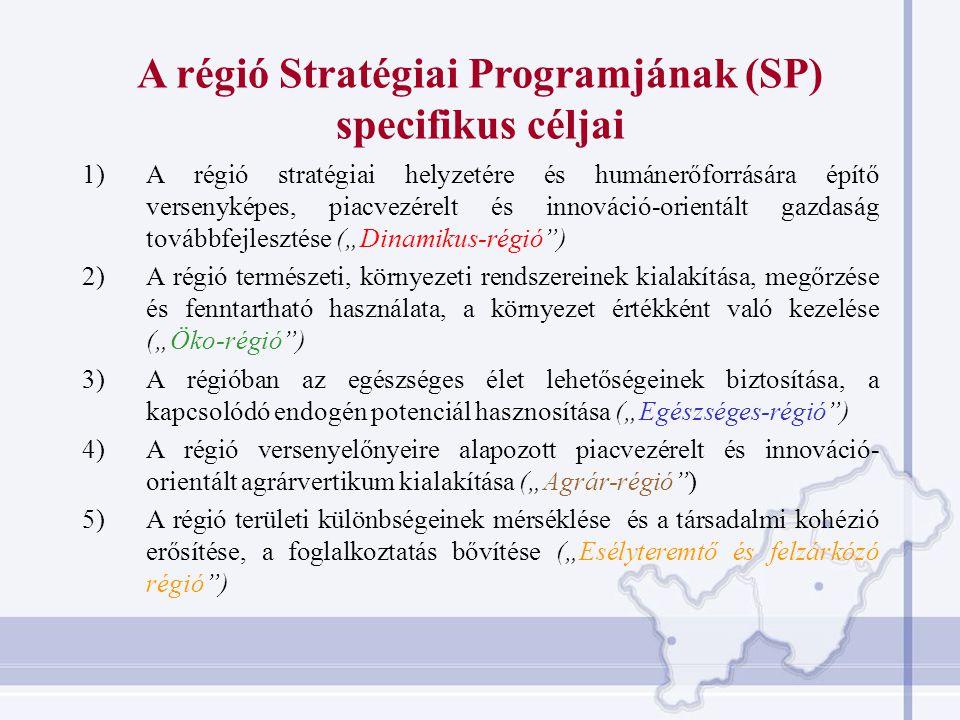 """A régió Stratégiai Programjának (SP) specifikus céljai 1)A régió stratégiai helyzetére és humánerőforrására építő versenyképes, piacvezérelt és innováció-orientált gazdaság továbbfejlesztése (""""Dinamikus-régió ) 2)A régió természeti, környezeti rendszereinek kialakítása, megőrzése és fenntartható használata, a környezet értékként való kezelése (""""Öko-régió ) 3)A régióban az egészséges élet lehetőségeinek biztosítása, a kapcsolódó endogén potenciál hasznosítása (""""Egészséges-régió ) 4)A régió versenyelőnyeire alapozott piacvezérelt és innováció- orientált agrárvertikum kialakítása (""""Agrár-régió ) 5)A régió területi különbségeinek mérséklése és a társadalmi kohézió erősítése, a foglalkoztatás bővítése (""""Esélyteremtő és felzárkózó régió )"""