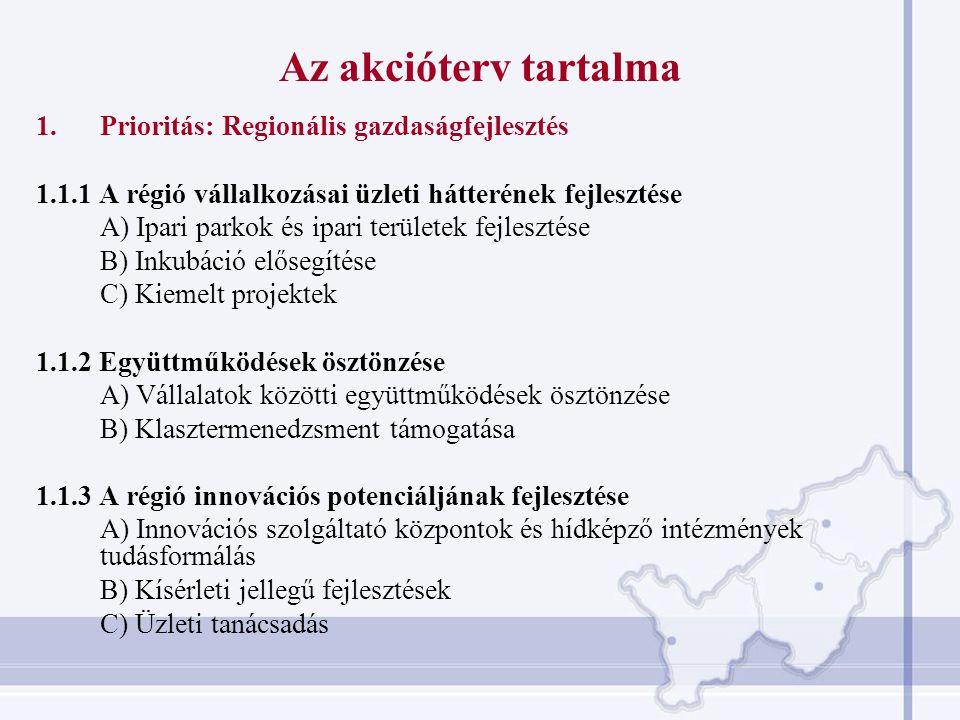 Az akcióterv tartalma 1.Prioritás: Regionális gazdaságfejlesztés 1.1.1 A régió vállalkozásai üzleti hátterének fejlesztése A) Ipari parkok és ipari területek fejlesztése B) Inkubáció elősegítése C) Kiemelt projektek 1.1.2 Együttműködések ösztönzése A) Vállalatok közötti együttműködések ösztönzése B) Klasztermenedzsment támogatása 1.1.3 A régió innovációs potenciáljának fejlesztése A) Innovációs szolgáltató központok és hídképző intézmények tudásformálás B) Kísérleti jellegű fejlesztések C) Üzleti tanácsadás