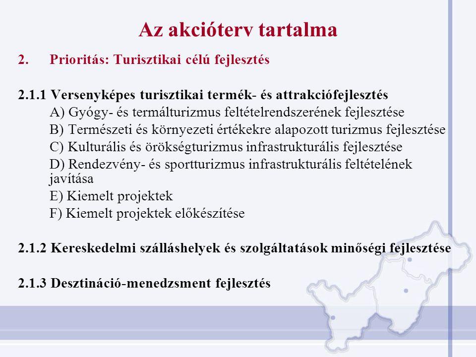 Az akcióterv tartalma 2.Prioritás: Turisztikai célú fejlesztés 2.1.1 Versenyképes turisztikai termék- és attrakciófejlesztés A) Gyógy- és termálturizmus feltételrendszerének fejlesztése B) Természeti és környezeti értékekre alapozott turizmus fejlesztése C) Kulturális és örökségturizmus infrastrukturális fejlesztése D) Rendezvény- és sportturizmus infrastrukturális feltételének javítása E) Kiemelt projektek F) Kiemelt projektek előkészítése 2.1.2 Kereskedelmi szálláshelyek és szolgáltatások minőségi fejlesztése 2.1.3 Desztináció-menedzsment fejlesztés