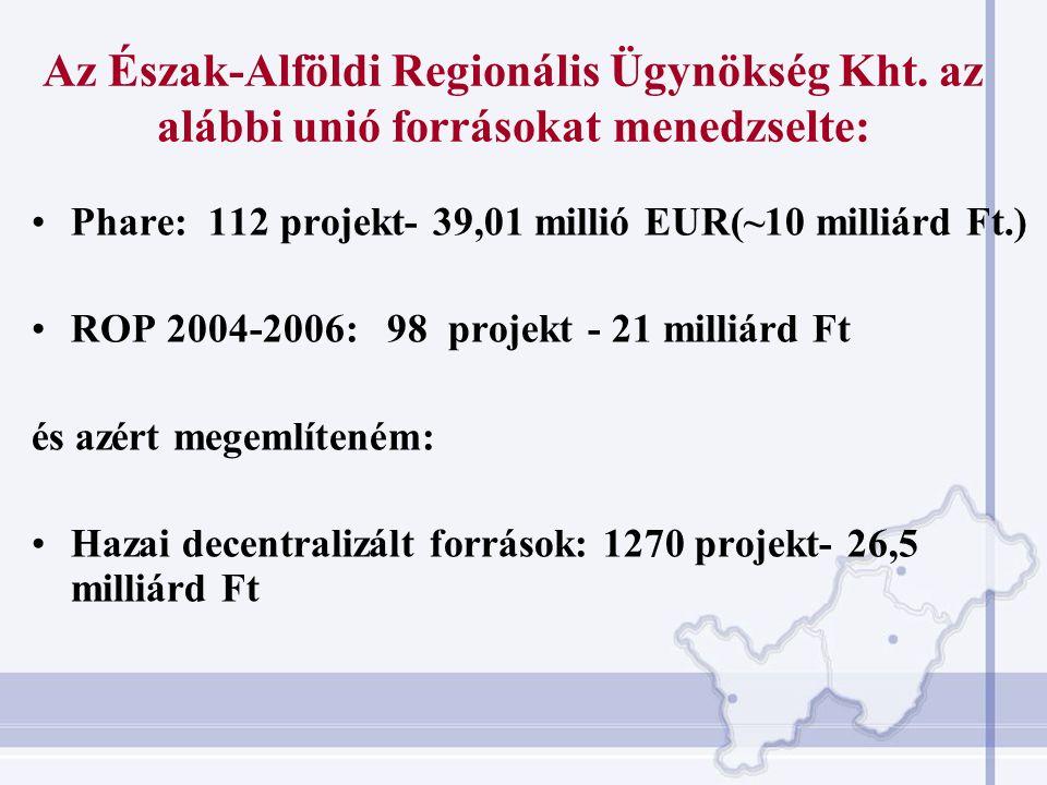 Kezelt PHARE támogatások nagyságrendje Összesen: 39,01 m.