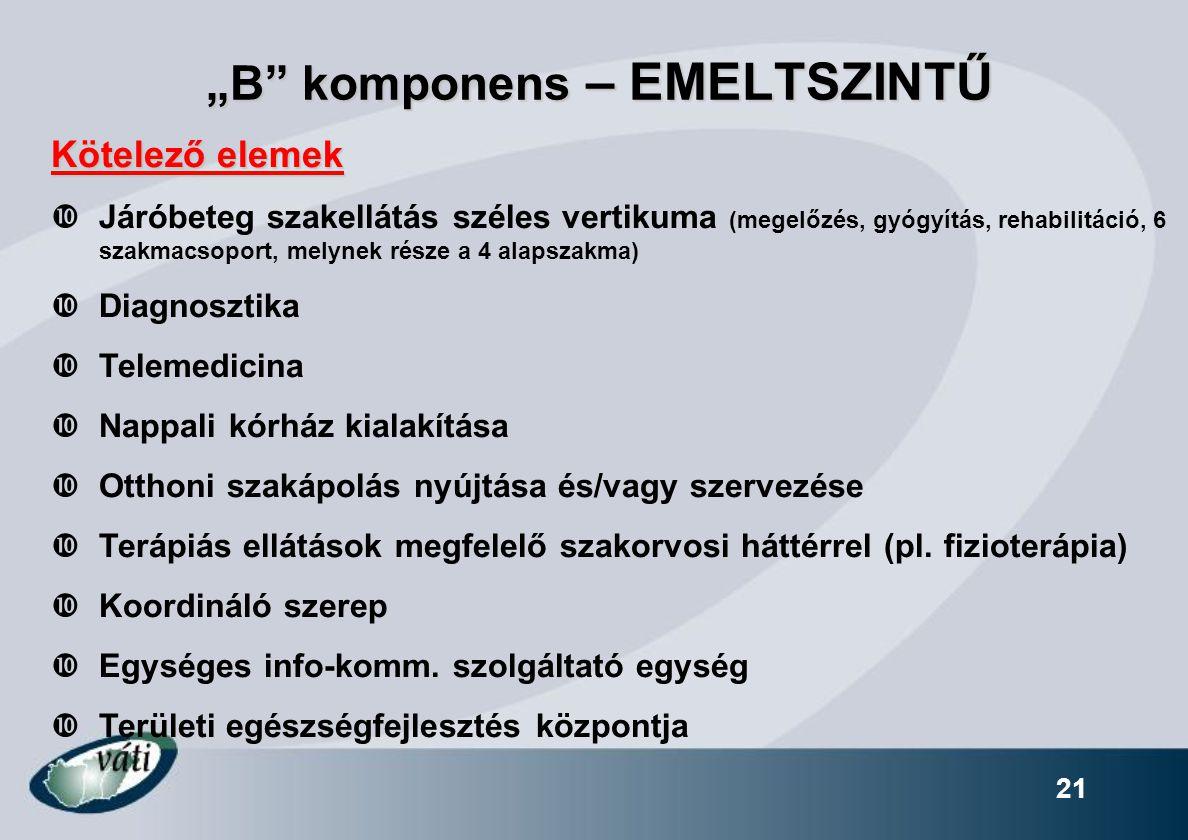 """""""B"""" komponens – EMELTSZINTŰ 21 Kötelező elemek  Járóbeteg szakellátás széles vertikuma (megelőzés, gyógyítás, rehabilitáció, 6 szakmacsoport, melynek"""
