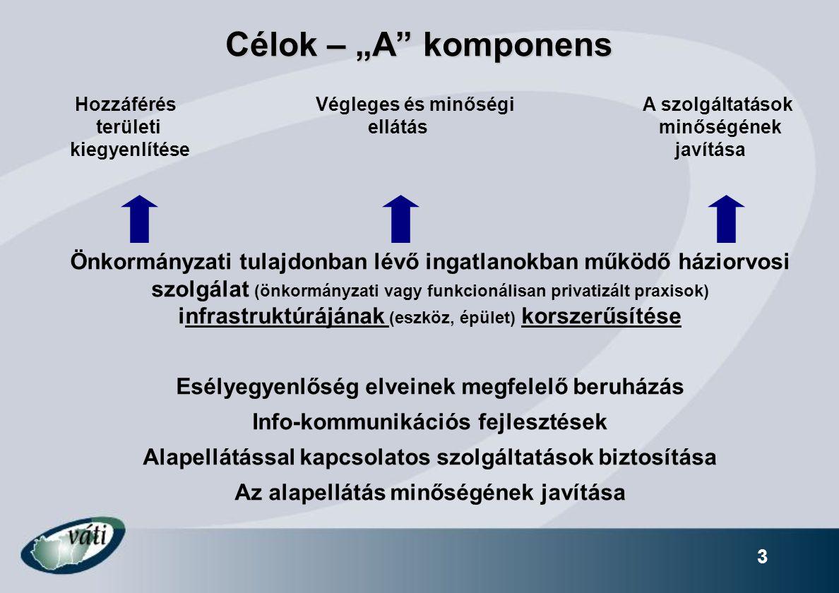 Szakmai szempontok 2.Értékelési kategóriák: 1. A pályázó környezetének értékelés 2.