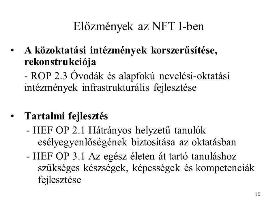 10 Előzmények az NFT I-ben A közoktatási intézmények korszerűsítése, rekonstrukciója - ROP 2.3 Óvodák és alapfokú nevelési-oktatási intézmények infrastrukturális fejlesztése Tartalmi fejlesztés - HEF OP 2.1 Hátrányos helyzetű tanulók esélyegyenlőségének biztosítása az oktatásban - HEF OP 3.1 Az egész életen át tartó tanuláshoz szükséges készségek, képességek és kompetenciák fejlesztése