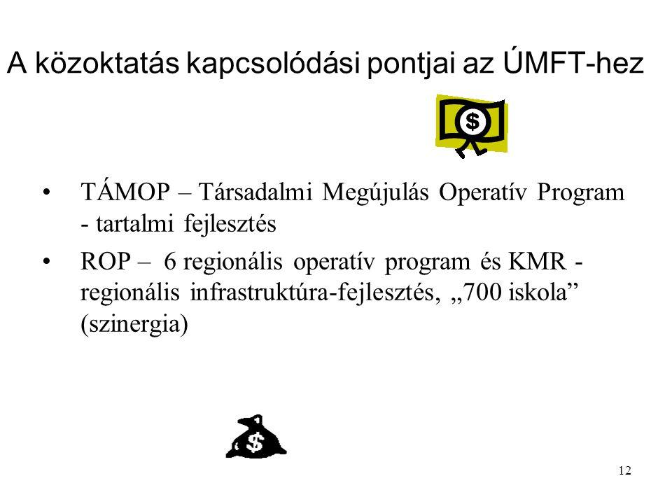 """12 A közoktatás kapcsolódási pontjai az ÚMFT-hez TÁMOP – Társadalmi Megújulás Operatív Program - tartalmi fejlesztés ROP – 6 regionális operatív program és KMR - regionális infrastruktúra-fejlesztés, """"700 iskola (szinergia)"""