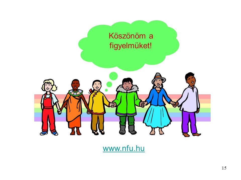 15 Köszönöm a figyelmüket! www.nfu.hu