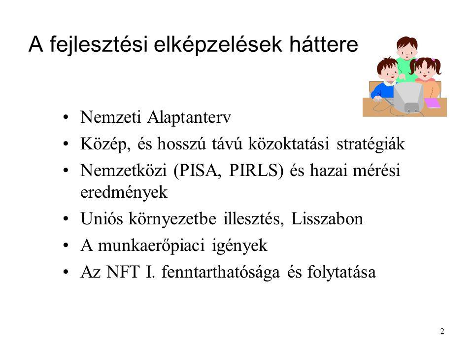 2 A fejlesztési elképzelések háttere Nemzeti Alaptanterv Közép, és hosszú távú közoktatási stratégiák Nemzetközi (PISA, PIRLS) és hazai mérési eredmények Uniós környezetbe illesztés, Lisszabon A munkaerőpiaci igények Az NFT I.