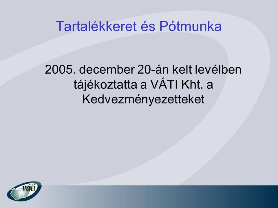 Tartalékkeret és Pótmunka 2005.december 20-án kelt levélben tájékoztatta a VÁTI Kht.