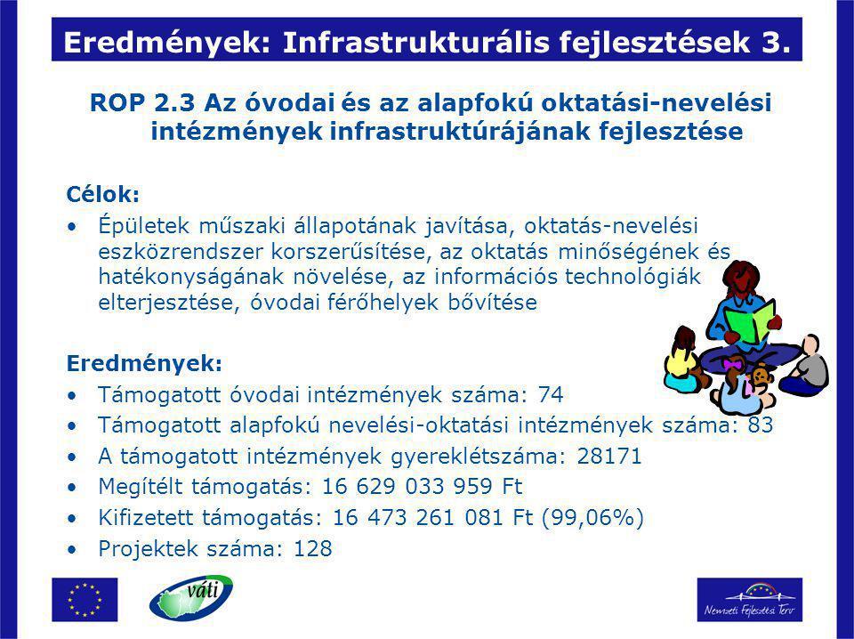 Eredmények: Infrastrukturális fejlesztések 3. ROP 2.3 Az óvodai és az alapfokú oktatási-nevelési intézmények infrastruktúrájának fejlesztése Célok: Ép