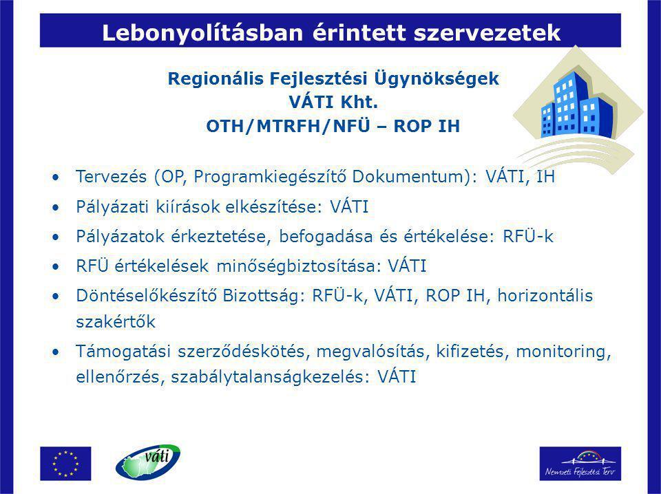 Lebonyolításban érintett szervezetek Regionális Fejlesztési Ügynökségek VÁTI Kht. OTH/MTRFH/NFÜ – ROP IH Tervezés (OP, Programkiegészítő Dokumentum):