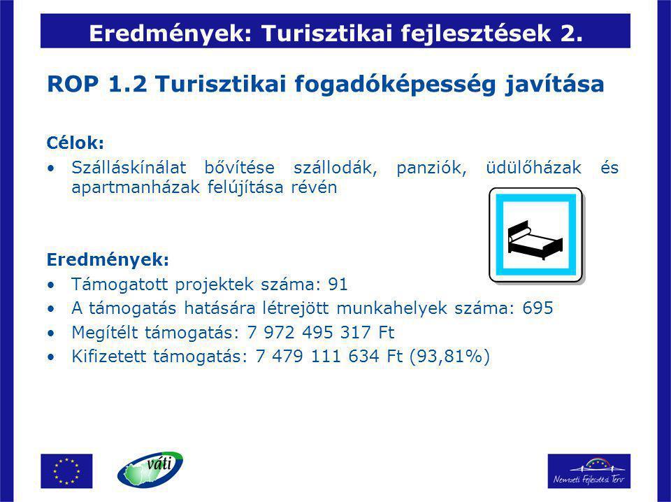 Eredmények: Turisztikai fejlesztések 2.