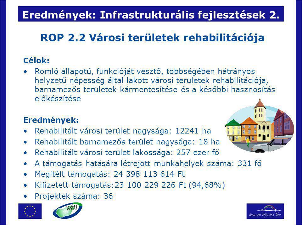 Eredmények: Infrastrukturális fejlesztések 2. ROP 2.2 Városi területek rehabilitációja Célok: Romló állapotú, funkcióját vesztő, többségében hátrányos