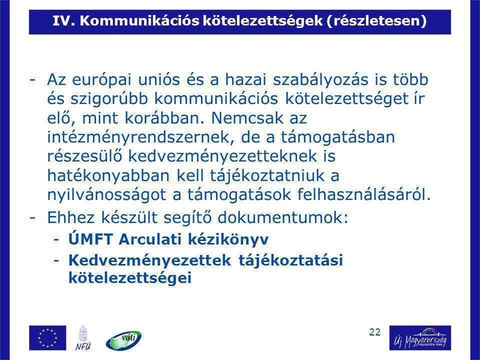 22 IV. Kommunikációs kötelezettségek (részletesen) -Az európai uniós és a hazai szabályozás is több és szigorúbb kommunikációs kötelezettséget ír elő,