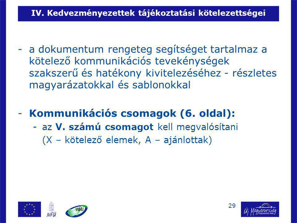 29 IV. Kedvezményezettek tájékoztatási kötelezettségei -a dokumentum rengeteg segítséget tartalmaz a kötelező kommunikációs tevekénységek szakszerű és