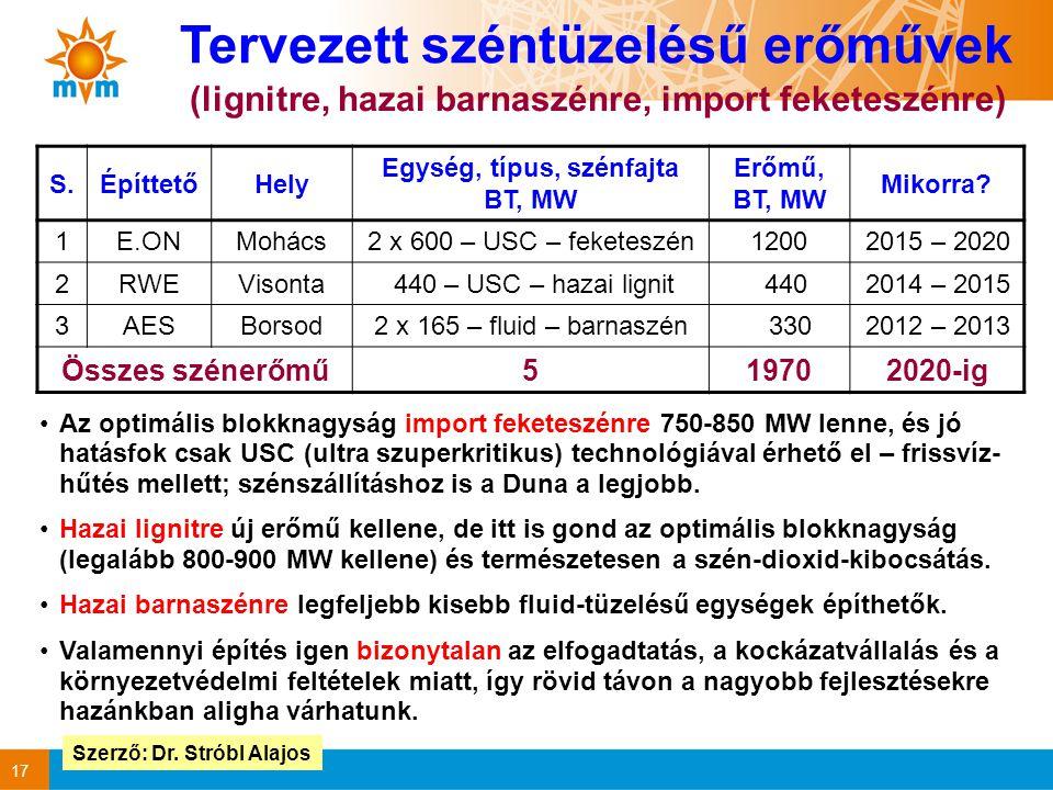 17 S.ÉpíttetőHely Egység, típus, szénfajta BT, MW Erőmű, BT, MW Mikorra.