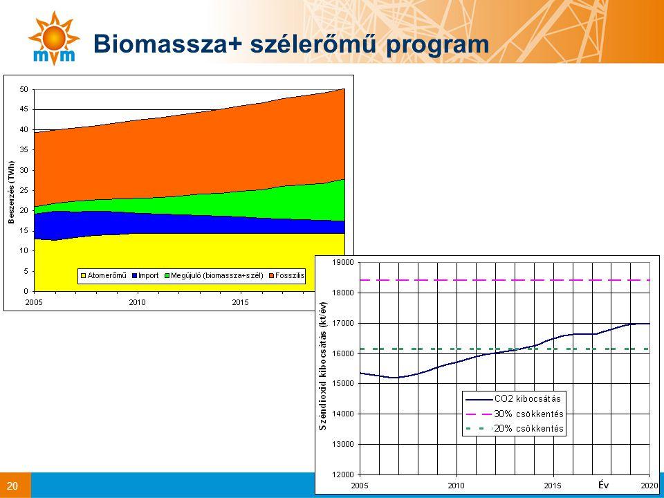 20 Biomassza+ szélerőmű program
