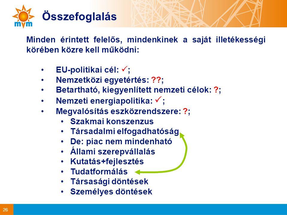 26 Összefoglalás Minden érintett felelős, mindenkinek a saját illetékességi körében közre kell működni: EU-politikai cél:  ; Nemzetközi egyetértés: ??; Betartható, kiegyenlített nemzeti célok: ?; Nemzeti energiapolitika:  ; Megvalósítás eszközrendszere: ?; Szakmai konszenzus Társadalmi elfogadhatóság De: piac nem mindenható Állami szerepvállalás Kutatás+fejlesztés Tudatformálás Társasági döntések Személyes döntések