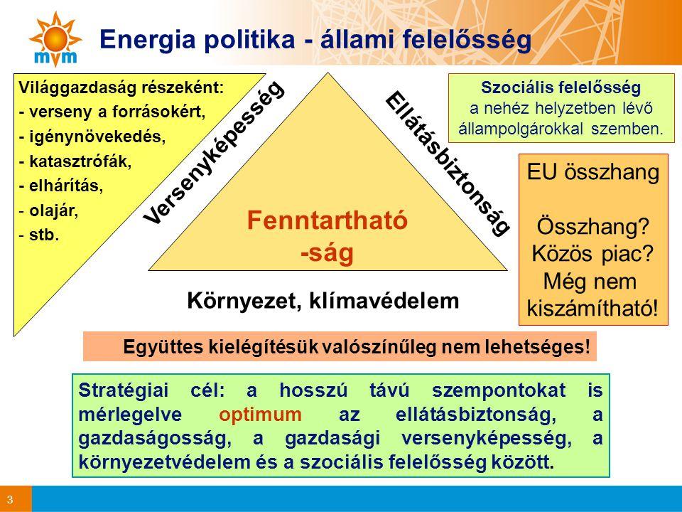 3 Energia politika - állami felelősség Stratégiai cél: a hosszú távú szempontokat is mérlegelve optimum az ellátásbiztonság, a gazdaságosság, a gazdasági versenyképesség, a környezetvédelem és a szociális felelősség között.