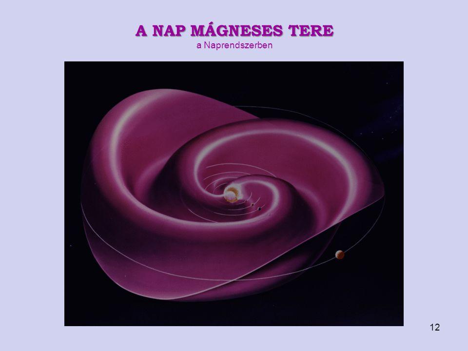 A NAP MÁGNESES ERŐVONALAI A NAP MÁGNESES ERŐVONALAI és mágneses kvadrupólusa 11