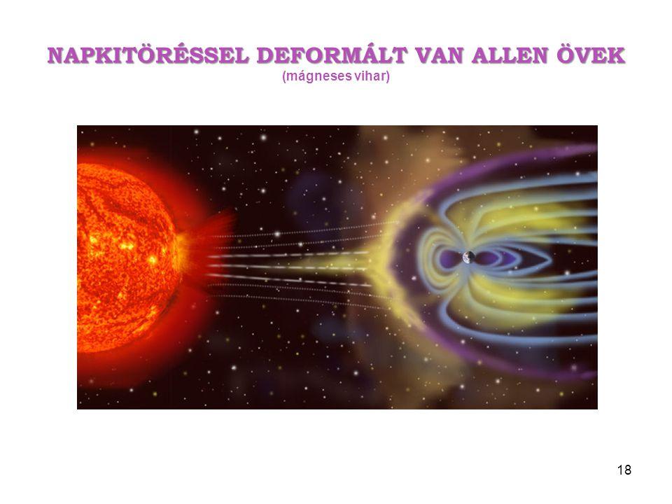 VAN ALLEN ÖVEK SEMATIKUS RAJZA VAN ALLEN ÖVEK SEMATIKUS RAJZA a mágneses tengelyre szimmetrikus dupla tórusz 17