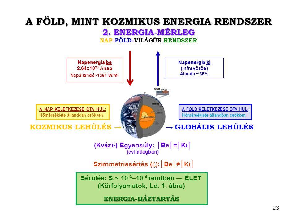 A FÖLD, MINT KOZMIKUS ENERGIA RENDSZER 1. FÖLDI ENERGIÁK A FÖLD, MINT KOZMIKUS ENERGIA RENDSZER 1. FÖLDI ENERGIÁK NAGYSÁGRENDEK ÉS ARÁNYOK ENERGIA TÍP