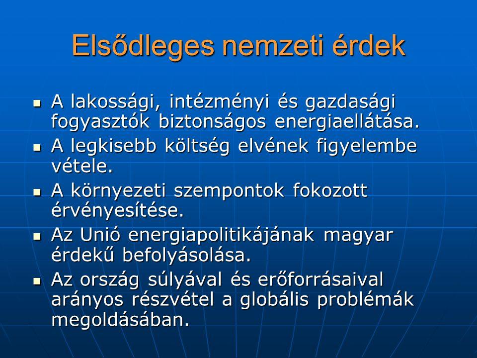 Elsődleges nemzeti érdek A lakossági, intézményi és gazdasági fogyasztók biztonságos energiaellátása. A lakossági, intézményi és gazdasági fogyasztók
