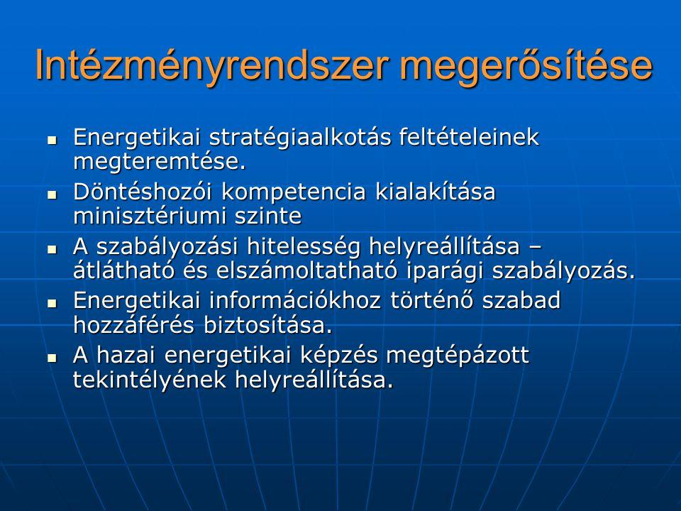 Intézményrendszer megerősítése Energetikai stratégiaalkotás feltételeinek megteremtése.