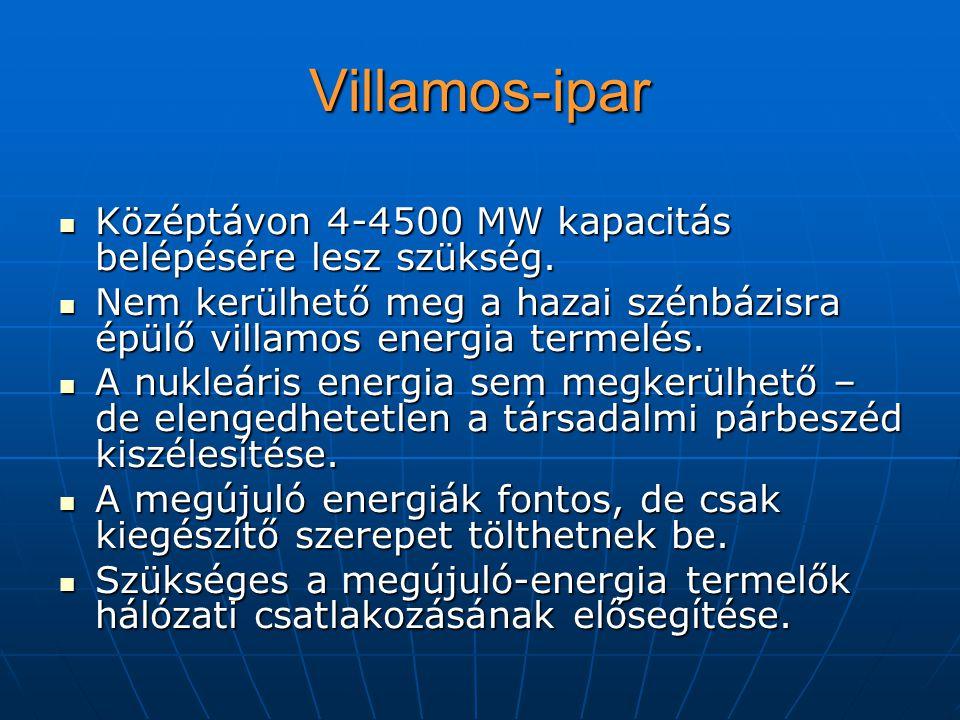 Villamos-ipar Középtávon 4-4500 MW kapacitás belépésére lesz szükség. Középtávon 4-4500 MW kapacitás belépésére lesz szükség. Nem kerülhető meg a haza