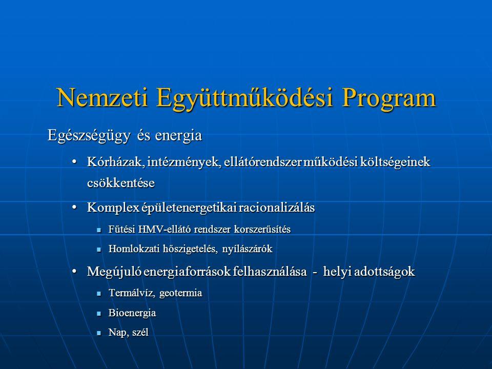 Nemzeti Együttműködési Program Egészségügy és energia Kórházak, intézmények, ellátórendszer működési költségeinek csökkentése Kórházak, intézmények, ellátórendszer működési költségeinek csökkentése Komplex épületenergetikai racionalizálás Komplex épületenergetikai racionalizálás Fűtési HMV-ellátó rendszer korszerűsítés Fűtési HMV-ellátó rendszer korszerűsítés Homlokzati hőszigetelés, nyílászárók Homlokzati hőszigetelés, nyílászárók Megújuló energiaforrások felhasználása - helyi adottságok Megújuló energiaforrások felhasználása - helyi adottságok Termálvíz, geotermia Termálvíz, geotermia Bioenergia Bioenergia Nap, szél Nap, szél