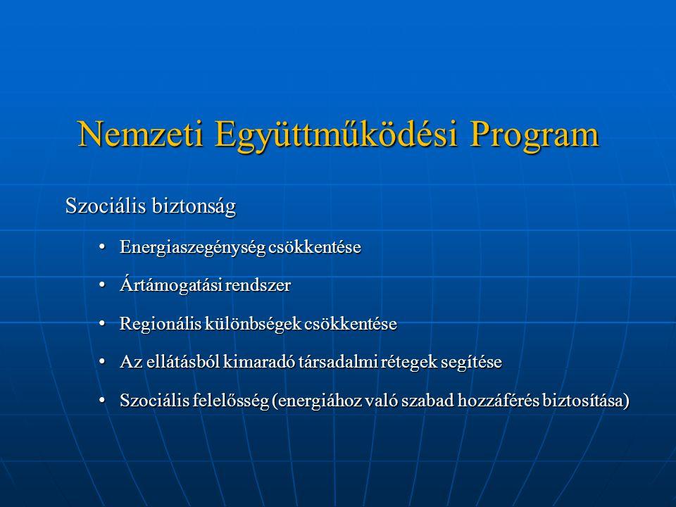 Nemzeti Együttműködési Program Szociális biztonság Energiaszegénység csökkentése Energiaszegénység csökkentése Ártámogatási rendszer Ártámogatási rend