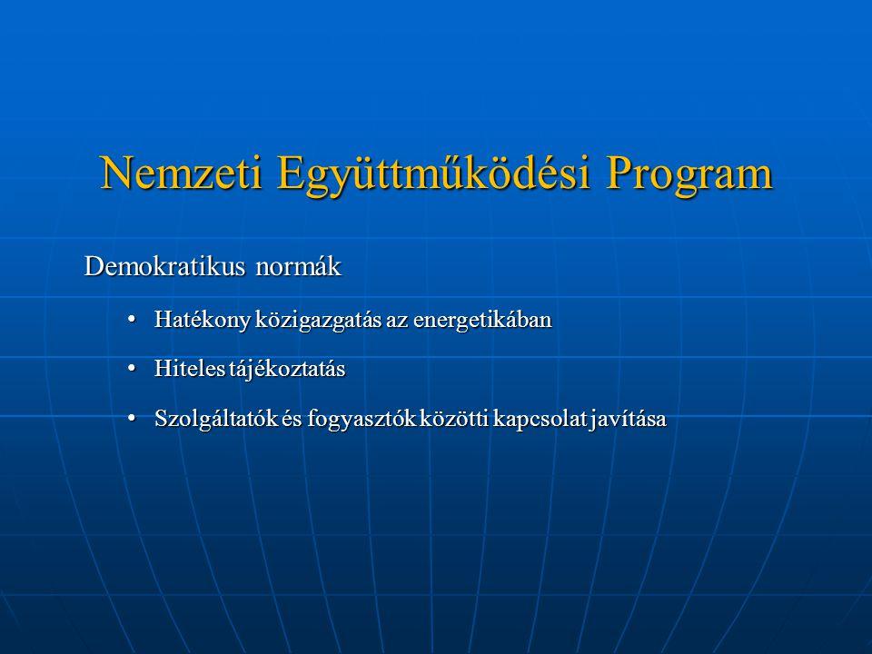 Nemzeti Együttműködési Program Demokratikus normák Hatékony közigazgatás az energetikában Hatékony közigazgatás az energetikában Hiteles tájékoztatás Hiteles tájékoztatás Szolgáltatók és fogyasztók közötti kapcsolat javítása Szolgáltatók és fogyasztók közötti kapcsolat javítása