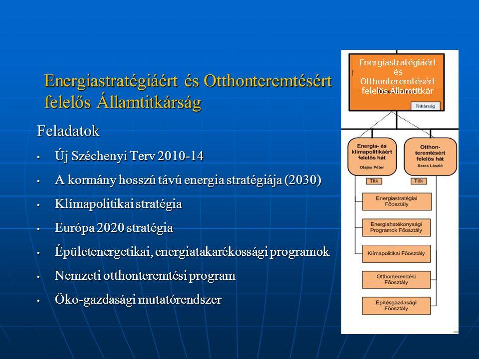 Energiastratégiáért és Otthonteremtésért felelős Államtitkárság Feladatok Új Széchenyi Terv 2010-14 Új Széchenyi Terv 2010-14 A kormány hosszú távú en