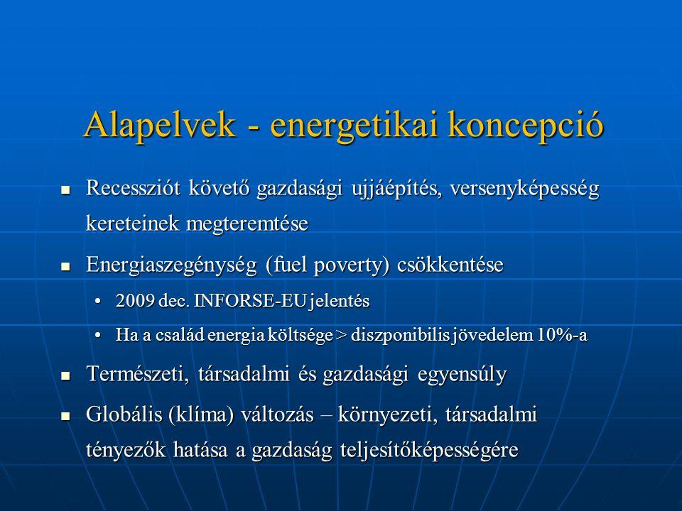 Alapelvek - energetikai koncepció Recessziót követő gazdasági ujjáépítés, versenyképesség kereteinek megteremtése Recessziót követő gazdasági ujjáépítés, versenyképesség kereteinek megteremtése Energiaszegénység (fuel poverty) csökkentése Energiaszegénység (fuel poverty) csökkentése 2009 dec.