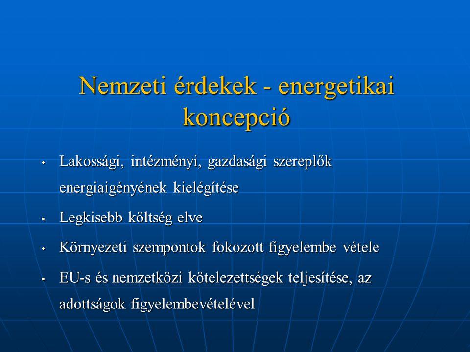 Nemzeti érdekek - energetikai koncepció Lakossági, intézményi, gazdasági szereplők energiaigényének kielégítése Lakossági, intézményi, gazdasági szere