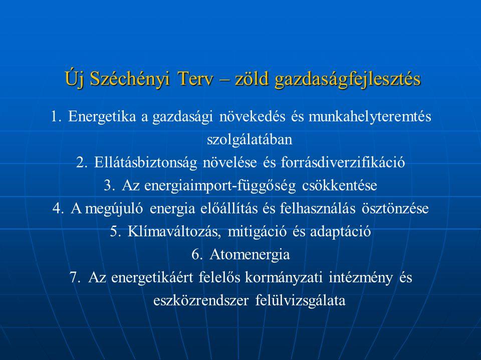 Új Széchényi Terv – zöld gazdaságfejlesztés 1.Energetika a gazdasági növekedés és munkahelyteremtés szolgálatában 2.Ellátásbiztonság növelése és forrá
