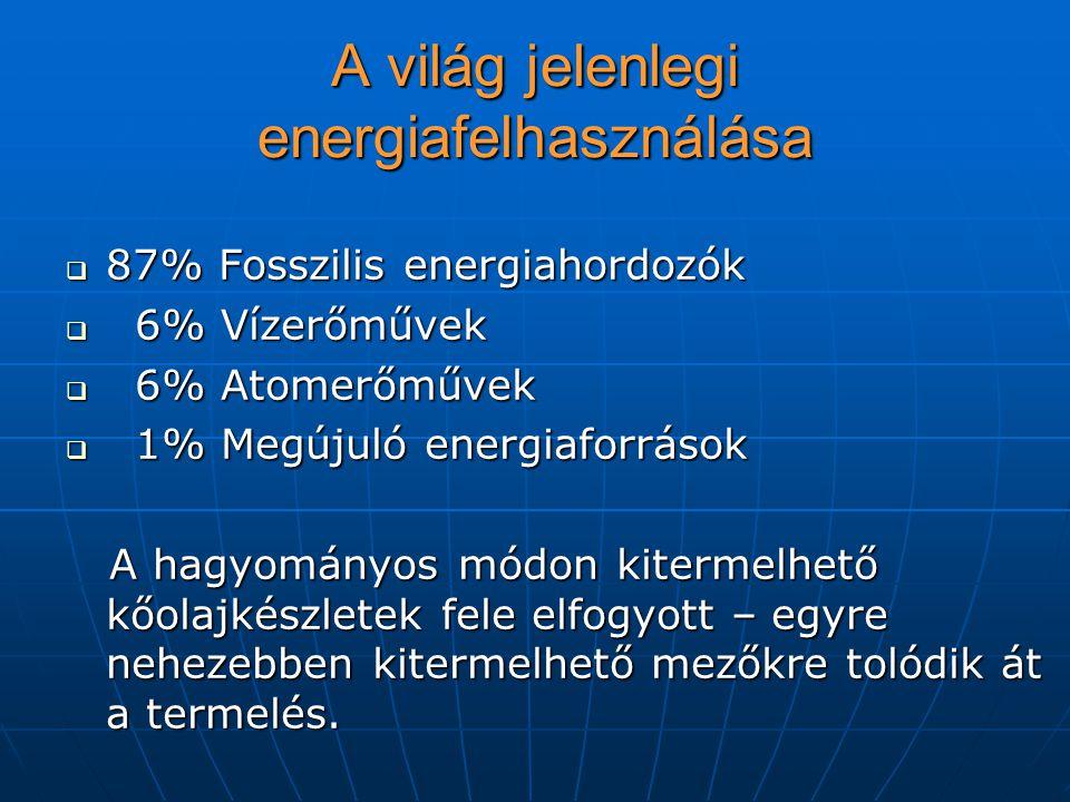 A világ jelenlegi energiafelhasználása  87% Fosszilis energiahordozók  6% Vízerőművek  6% Atomerőművek  1% Megújuló energiaforrások A hagyományos módon kitermelhető kőolajkészletek fele elfogyott – egyre nehezebben kitermelhető mezőkre tolódik át a termelés.