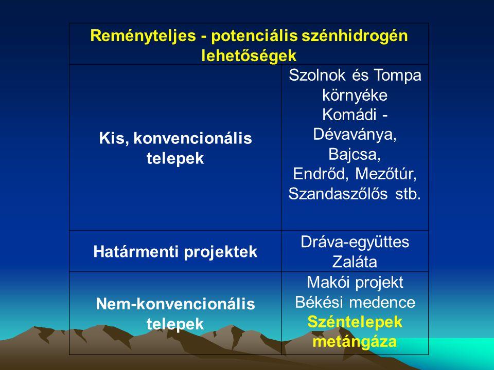 Reményteljes - potenciális szénhidrogén lehetőségek Kis, konvencionális telepek Szolnok és Tompa környéke Komádi - Dévaványa, Bajcsa, Endrőd, Mezőtúr, Szandaszőlős stb.