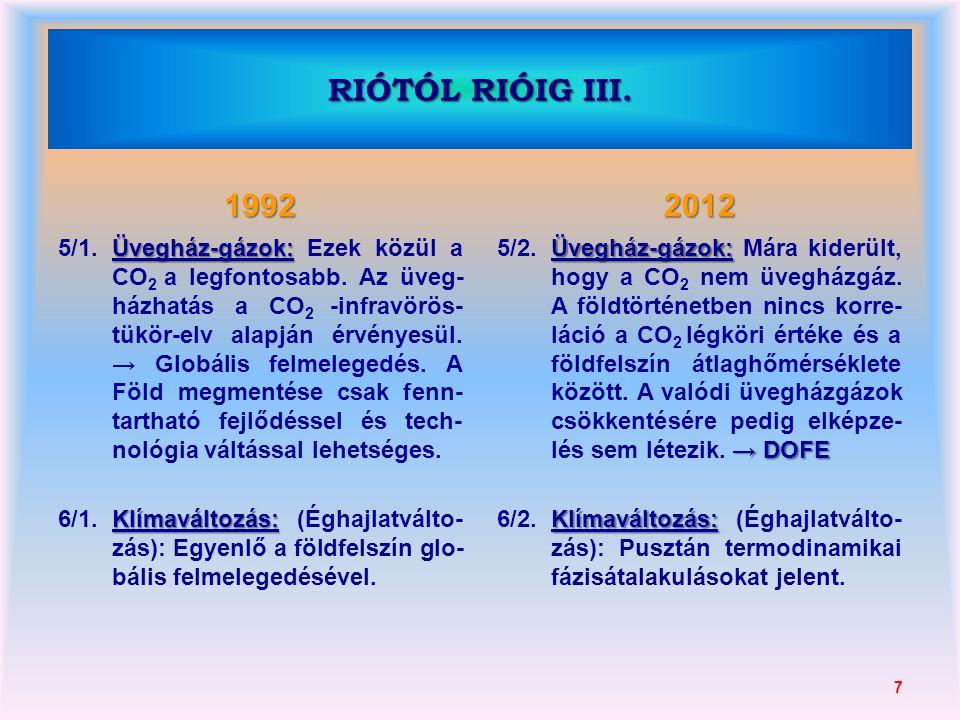 1992 Üvegház-gázok: 5/1.Üvegház-gázok: Ezek közül a CO 2 a legfontosabb. Az üveg- házhatás a CO 2 -infravörös- tükör-elv alapján érvényesül. → Globáli