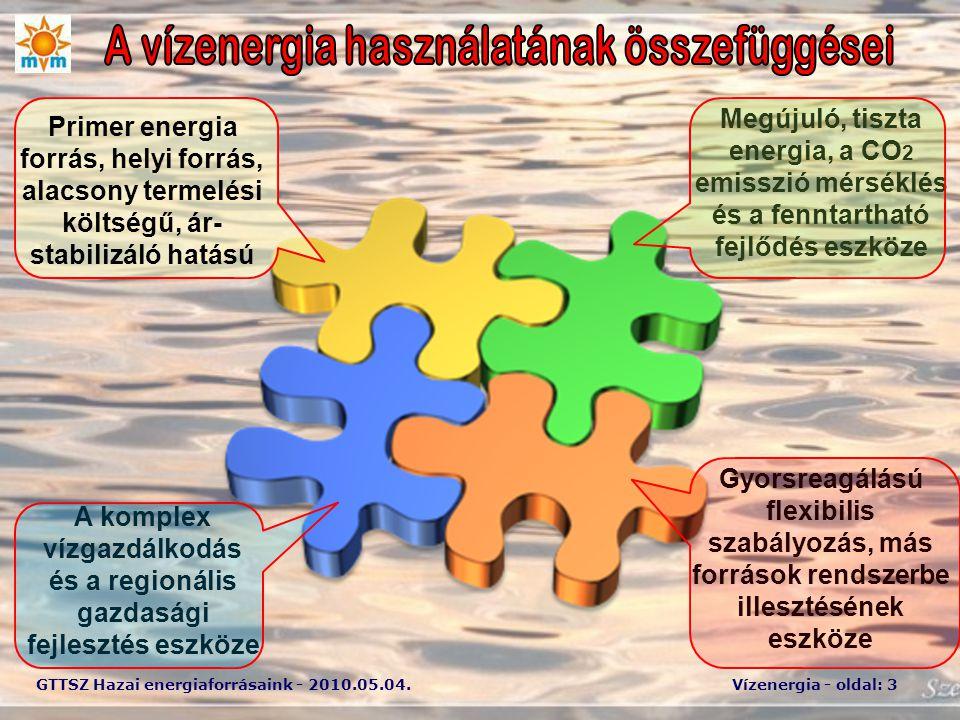 GTTSZ Hazai energiaforrásaink - 2010.05.04.Vízenergia - oldal: 3 A komplex vízgazdálkodás és a regionális gazdasági fejlesztés eszköze Megújuló, tiszta energia, a CO 2 emisszió mérséklés és a fenntartható fejlődés eszköze Gyorsreagálású flexibilis szabályozás, más források rendszerbe illesztésének eszköze Primer energia forrás, helyi forrás, alacsony termelési költségű, ár- stabilizáló hatású