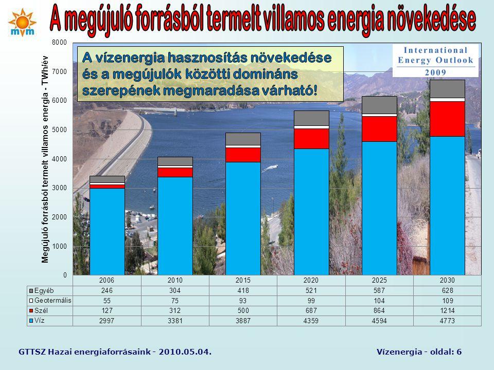 GTTSZ Hazai energiaforrásaink - 2010.05.04.Vízenergia - oldal: 6
