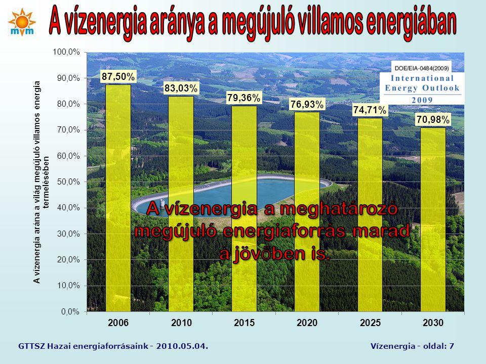 GTTSZ Hazai energiaforrásaink - 2010.05.04.Vízenergia - oldal: 7