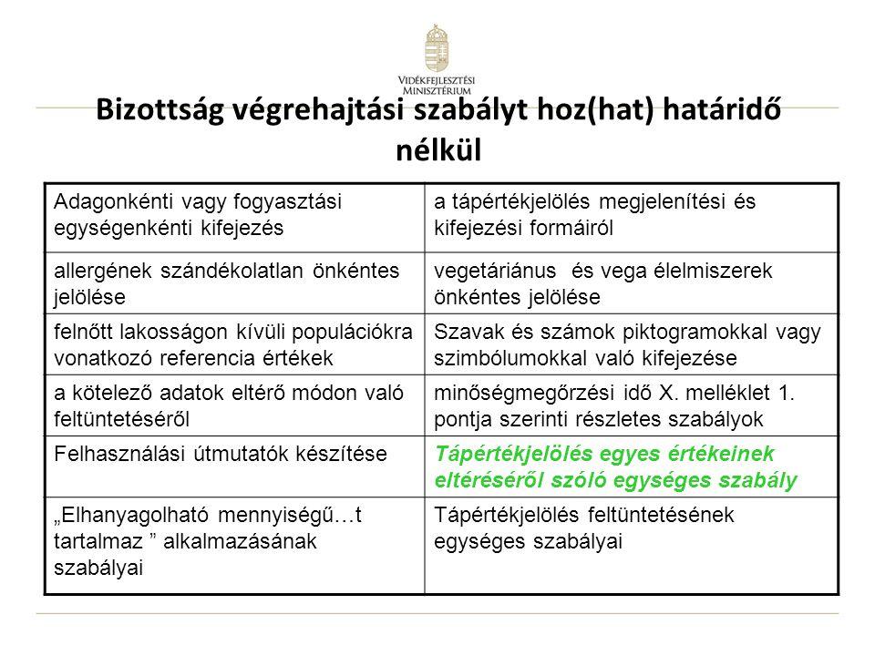 Bizottság végrehajtási szabályt hoz(hat) határidő nélkül Adagonkénti vagy fogyasztási egységenkénti kifejezés a tápértékjelölés megjelenítési és kifej
