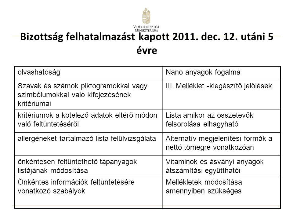 Bizottság felhatalmazást kapott 2011. dec. 12. utáni 5 évre olvashatóságNano anyagok fogalma Szavak és számok piktogramokkal vagy szimbólumokkal való