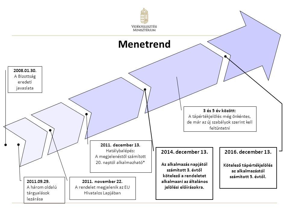 2008.01.30. A Bizottság eredeti javaslata 2011.09.29. A három oldalú tárgyalások lezárása 2011. november 22. A rendelet megjelenik az EU Hivatalos Lap