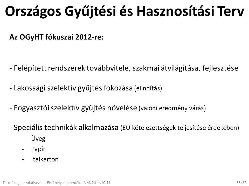 Országos Gyűjtési és Hasznosítási Terv 33/37 Az OGyHT fókuszai 2012-re: - Felépített rendszerek továbbvitele, szakmai átvilágítása, fejlesztése - Lakossági szelektív gyűjtés fokozása (elindítás) - Fogyasztói szelektív gyűjtés növelése (valódi eredmény várás) - Speciális technikák alkalmazása (EU kötelezettségek teljesítése érdekében) -Üveg -Papír -Italkarton Termékdíjas szabályozás – Első helyzetjelentés – VM, 2011.10.11